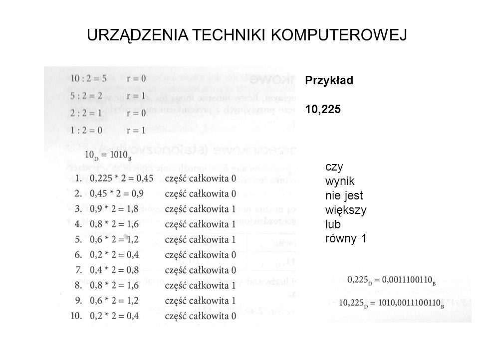 URZĄDZENIA TECHNIKI KOMPUTEROWEJ Przykład 10,225 czy wynik nie jest większy lub równy 1