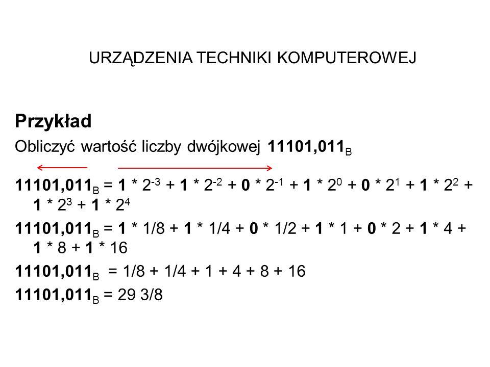 Przykład Obliczyć wartość liczby dwójkowej 11101,011 B 11101,011 B = 1 * 2 -3 + 1 * 2 -2 + 0 * 2 -1 + 1 * 2 0 + 0 * 2 1 + 1 * 2 2 + 1 * 2 3 + 1 * 2 4