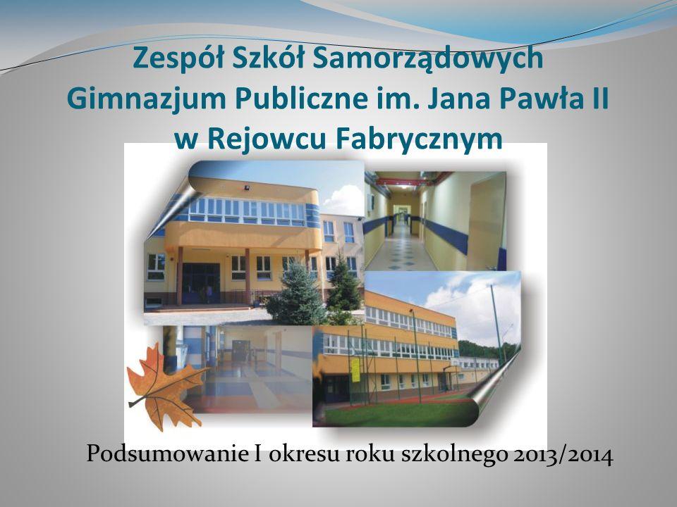 Klasa III a Szymon Stasiak - 5,4 Aleksandra Szyszkowska - 4,87 Najwyższa średnia w gimnazjum!