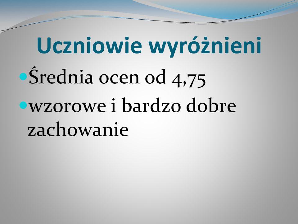 Klasa I a Weronika Darmochwał - 4,85 Katarzyna Brus - 4,78