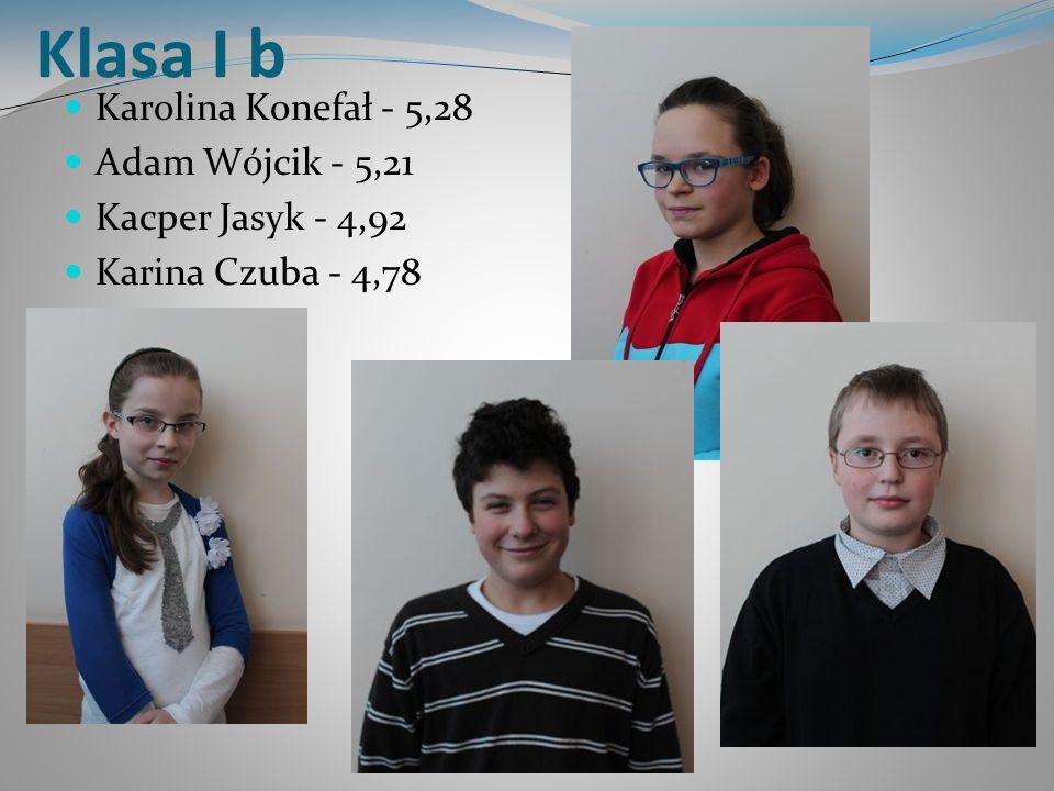 Klasa II a Letycja Modras - 5,21 Karolina Gruszka - 4,93 Katarzyna Mucha - 4,79
