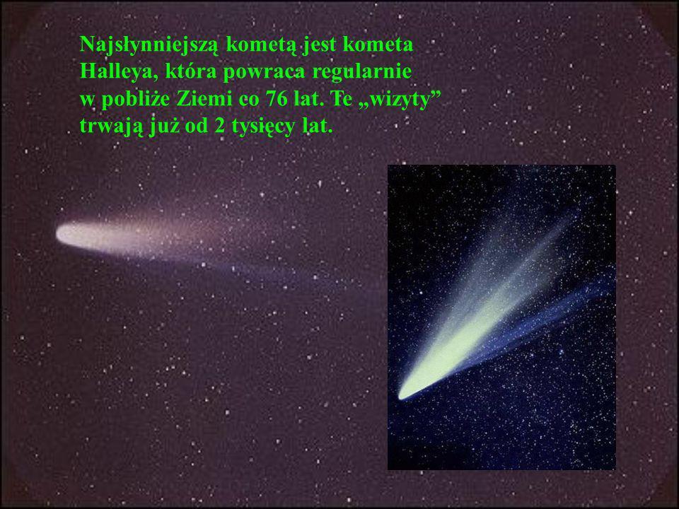 Komety Kometa to ciało niebieskie składające się z: Jądro komety składa się z lodu i pyłu, jak brudna kula śniegowa. W miarę zbliżania się do Słońca,