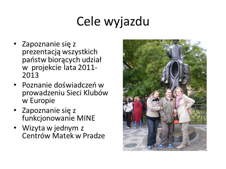Cele wyjazdu Zapoznanie się z prezentacją wszystkich państw biorących udział w projekcie lata 2011- 2013 Poznanie doświadczeń w prowadzeniu Sieci Klub