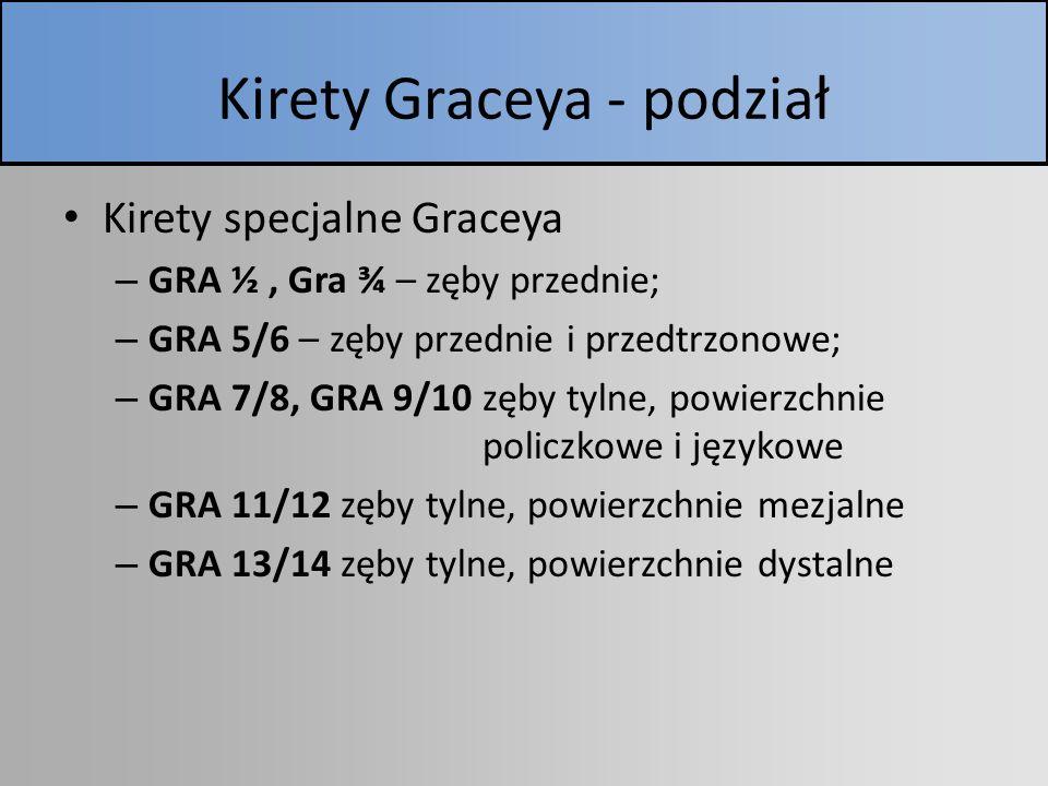Kirety Graceya - podział Kirety specjalne Graceya – GRA ½, Gra ¾ – zęby przednie; – GRA 5/6 – zęby przednie i przedtrzonowe; – GRA 7/8, GRA 9/10 zęby