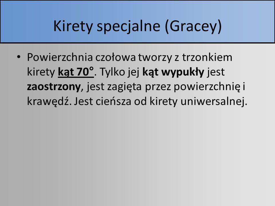 Kirety specjalne (Gracey) Powierzchnia czołowa tworzy z trzonkiem kirety kąt 70°. Tylko jej kąt wypukły jest zaostrzony, jest zagięta przez powierzchn