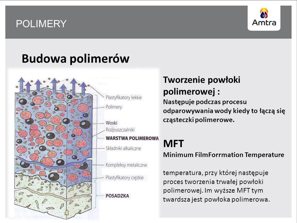 POLIMERY Budowa polimerów MFT Minimum FilmForrmation Temperature temperatura, przy której następuje proces tworzenia trwałej powłoki polimerowej.