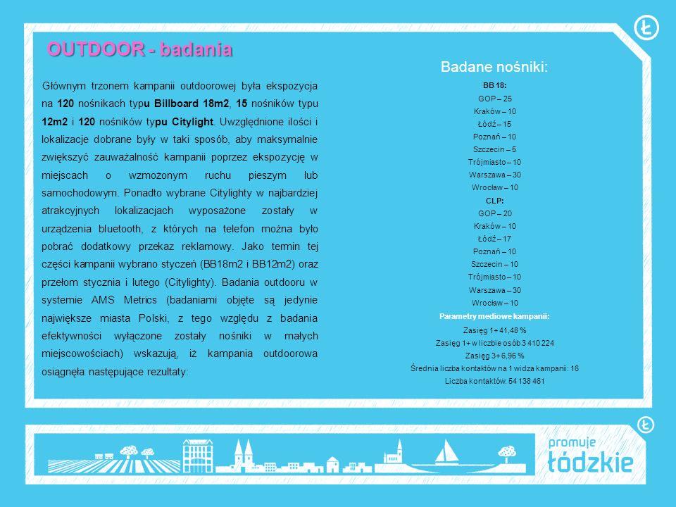 OUTDOOR - badania Głównym trzonem kampanii outdoorowej była ekspozycja na 120 nośnikach typu Billboard 18m2, 15 nośników typu 12m2 i 120 nośników typu Citylight.
