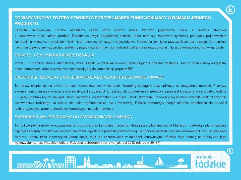 OUTDOOR - pociągi Dodatkowym, wizerunkowym rozwiązaniem wykorzystanym w kampanii Innowacyjne Łódzkie było uwzględnienie ekspozycji spektakularnej reklamy zewnętrznej o powierzchni 40 m2 na 6 pociągach relacji Łódź-Warszawa.