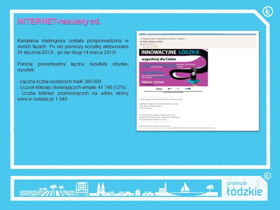 INTERNET-rezulaty cd. Kampania mailingowa została przeprowadzona w dwóch fazach.