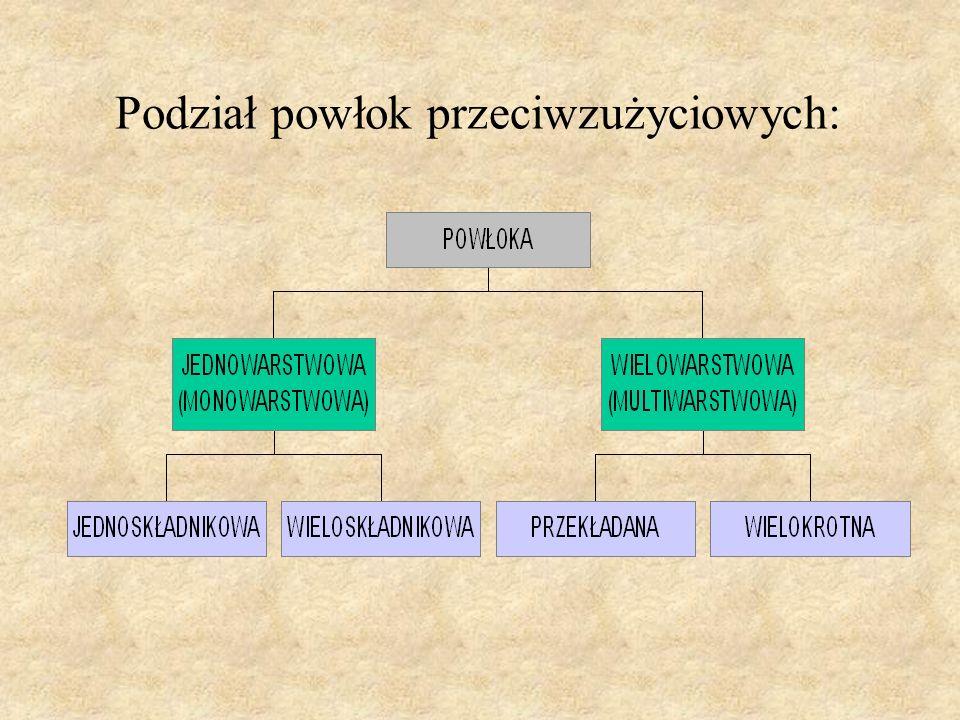 Schematyczny przekrój przez powłokę jedno- i wielowarstwową.