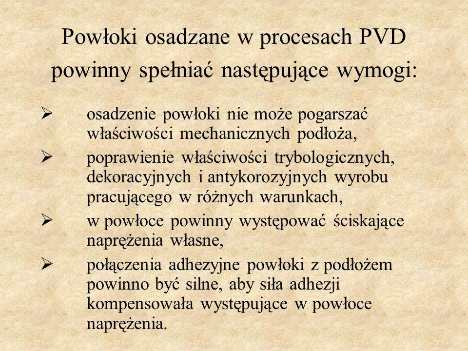 Laboratoryjny piec PVD podczas pracy: