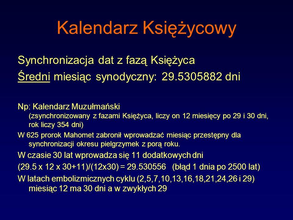 Kalendarz Księżycowy Synchronizacja dat z fazą Księżyca Średni miesiąc synodyczny: 29.5305882 dni Np: Kalendarz Muzułmański (zsynchronizowany z fazami