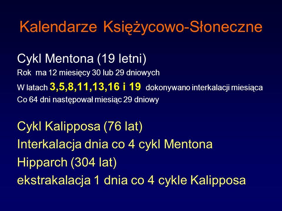 Kalendarze Księżycowo-Słoneczne Cykl Mentona (19 letni) Rok ma 12 miesięcy 30 lub 29 dniowych W latach 3,5,8,11,13,16 i 19 dokonywano interkalacji mie