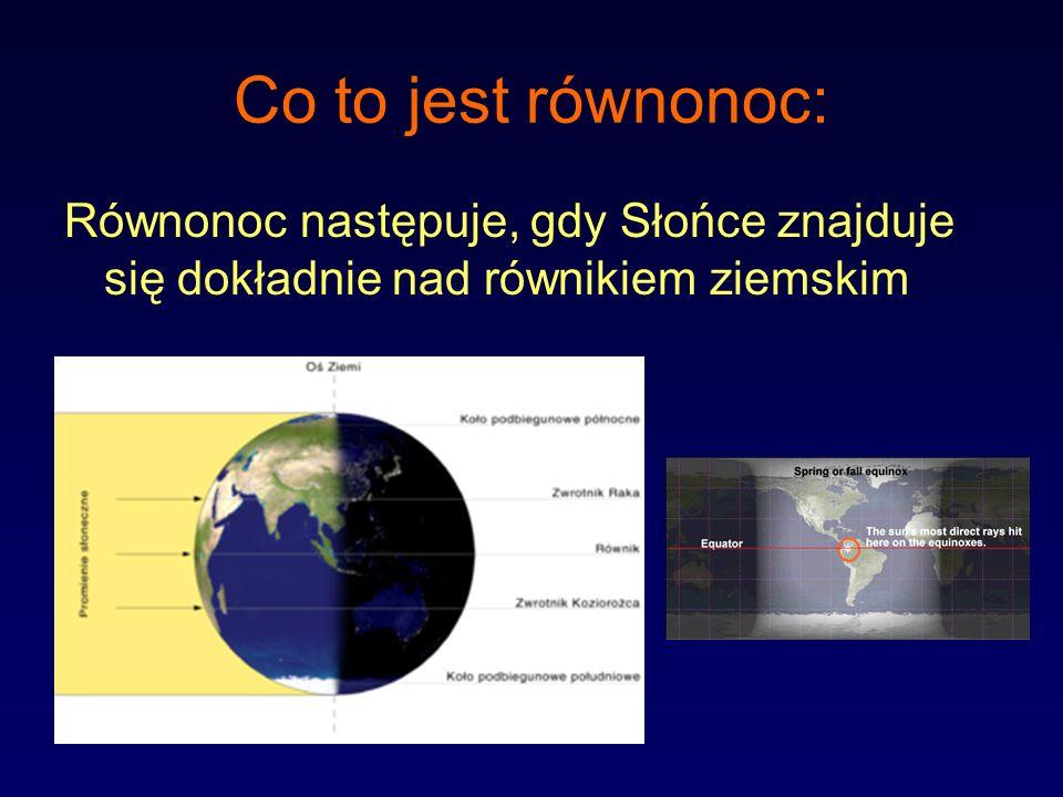 Co to jest równonoc: Równonoc następuje, gdy Słońce znajduje się dokładnie nad równikiem ziemskim