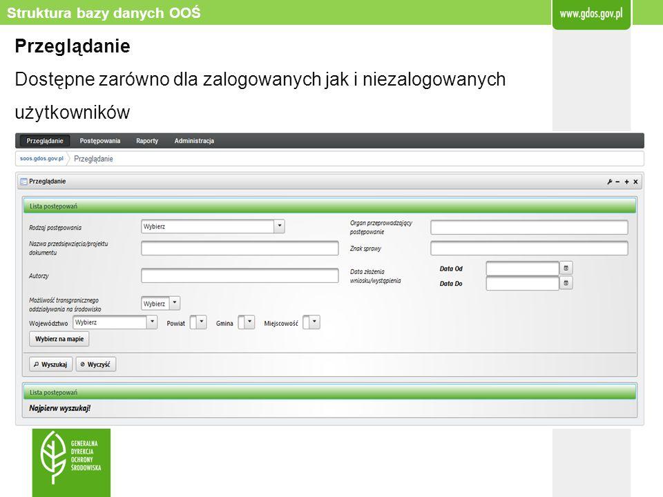 Struktura bazy danych OOŚ Przeglądanie Dostępne zarówno dla zalogowanych jak i niezalogowanych użytkowników