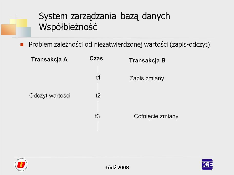 Łódź 2008 System zarządzania bazą danych Współbieżność Problem zależności od niezatwierdzonej wartości (zapis-odczyt)