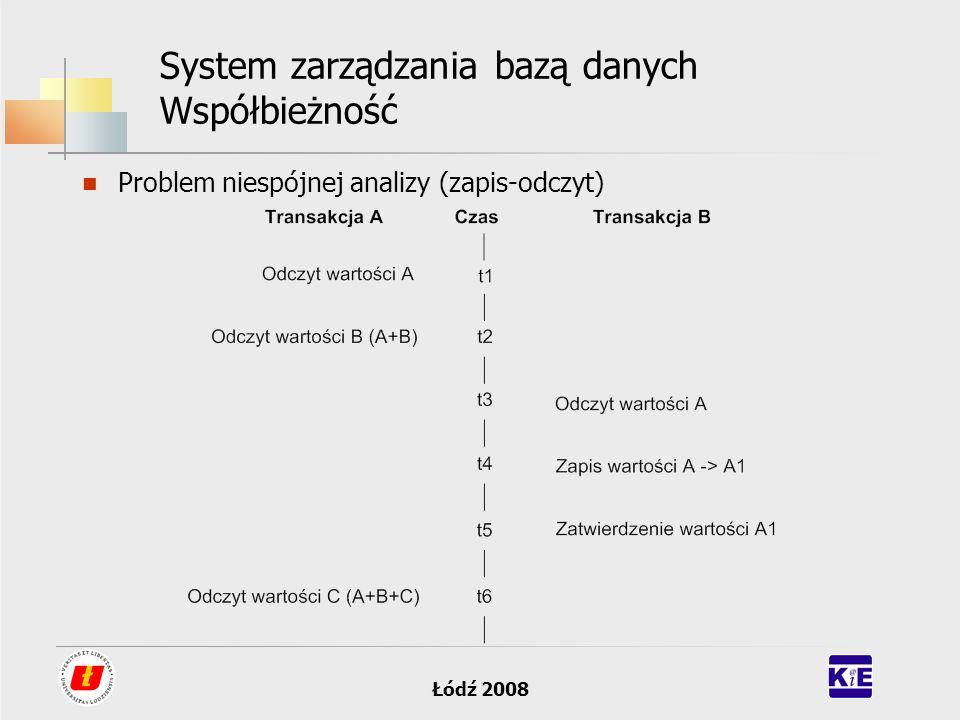 Łódź 2008 System zarządzania bazą danych Współbieżność Problem niespójnej analizy (zapis-odczyt)