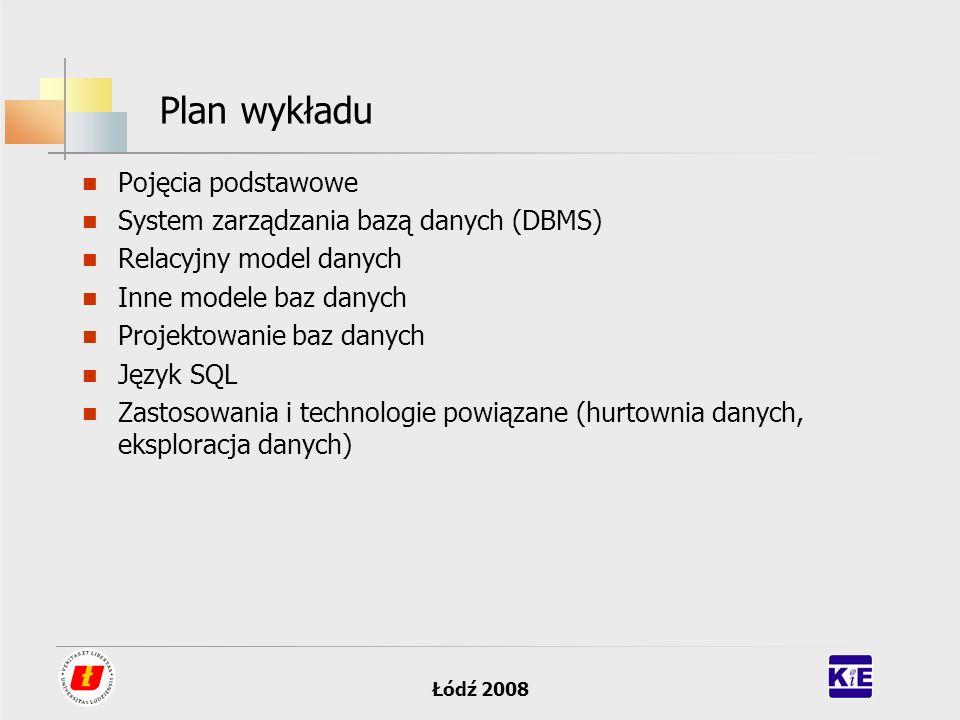Łódź 2008 Plan wykładu Pojęcia podstawowe System zarządzania bazą danych (DBMS) Relacyjny model danych Inne modele baz danych Projektowanie baz danych