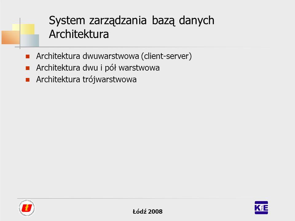 Łódź 2008 System zarządzania bazą danych Architektura Architektura dwuwarstwowa (client-server) Architektura dwu i pół warstwowa Architektura trójwars