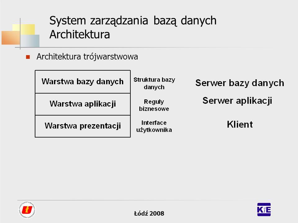 Łódź 2008 System zarządzania bazą danych Architektura Architektura trójwarstwowa