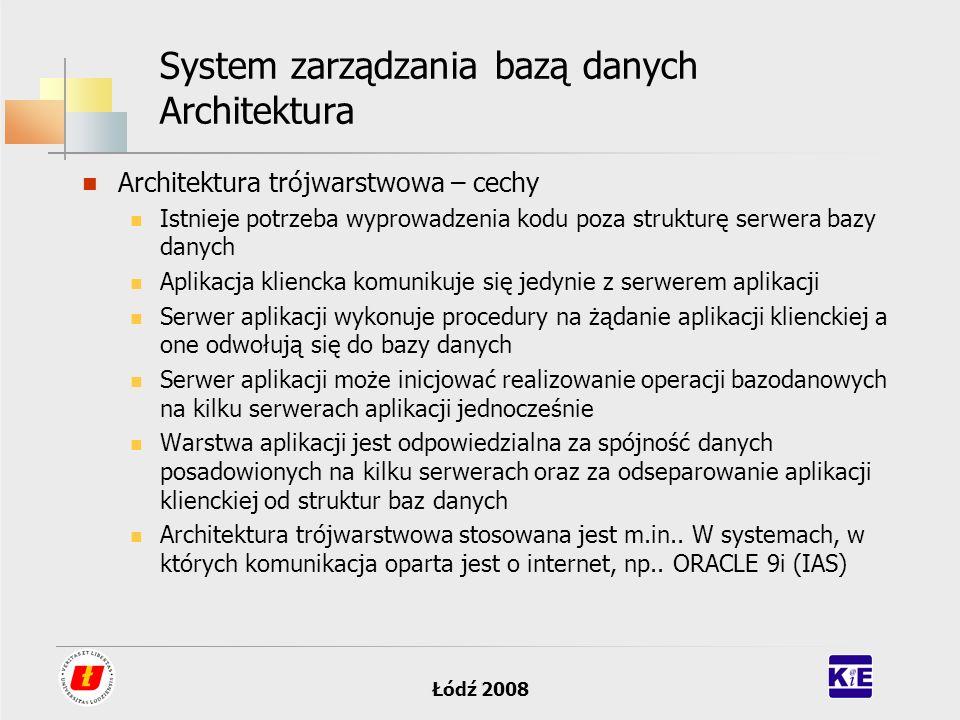 Łódź 2008 System zarządzania bazą danych Architektura Architektura trójwarstwowa – cechy Istnieje potrzeba wyprowadzenia kodu poza strukturę serwera b