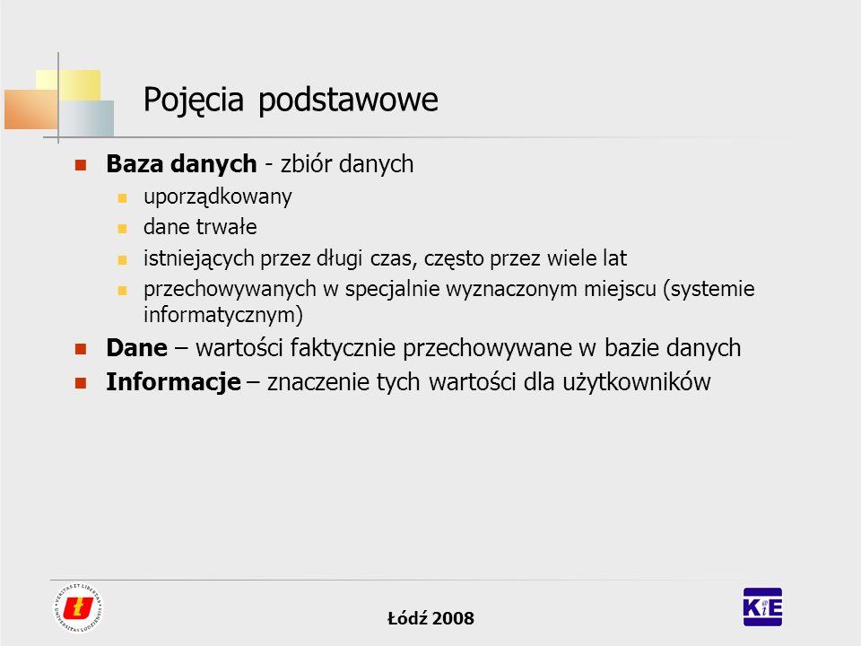 Łódź 2008 Pojęcia podstawowe Baza danych - zbiór danych uporządkowany dane trwałe istniejących przez długi czas, często przez wiele lat przechowywanyc