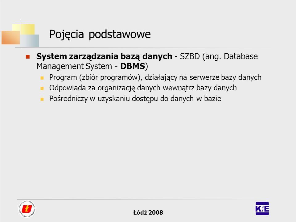 Łódź 2008 Pojęcia podstawowe System zarządzania bazą danych - SZBD (ang. Database Management System - DBMS) Program (zbiór programów), działający na s