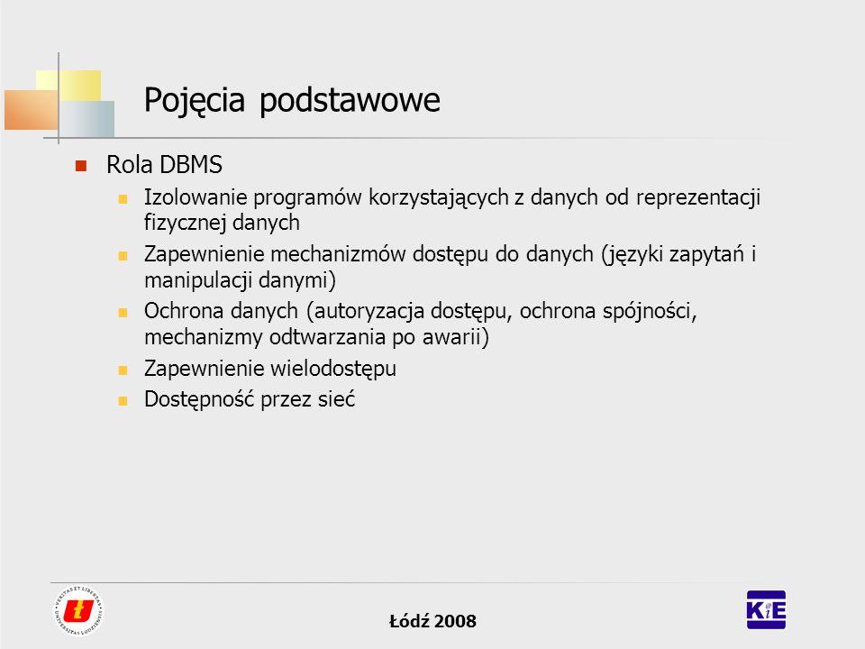 Łódź 2008 Pojęcia podstawowe Rola DBMS Izolowanie programów korzystających z danych od reprezentacji fizycznej danych Zapewnienie mechanizmów dostępu