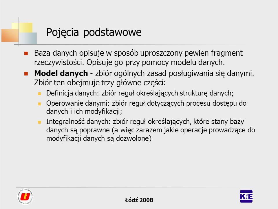 Łódź 2008 Pojęcia podstawowe Baza danych opisuje w sposób uproszczony pewien fragment rzeczywistości. Opisuje go przy pomocy modelu danych. Model dany