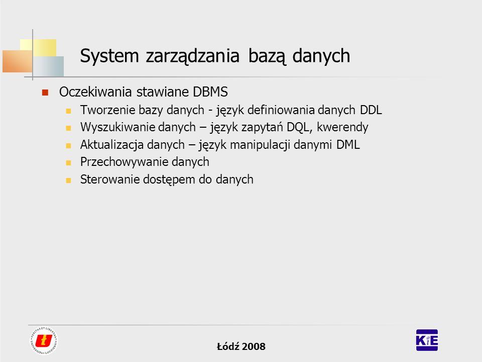 Łódź 2008 System zarządzania bazą danych Oczekiwania stawiane DBMS Tworzenie bazy danych - język definiowania danych DDL Wyszukiwanie danych – język z