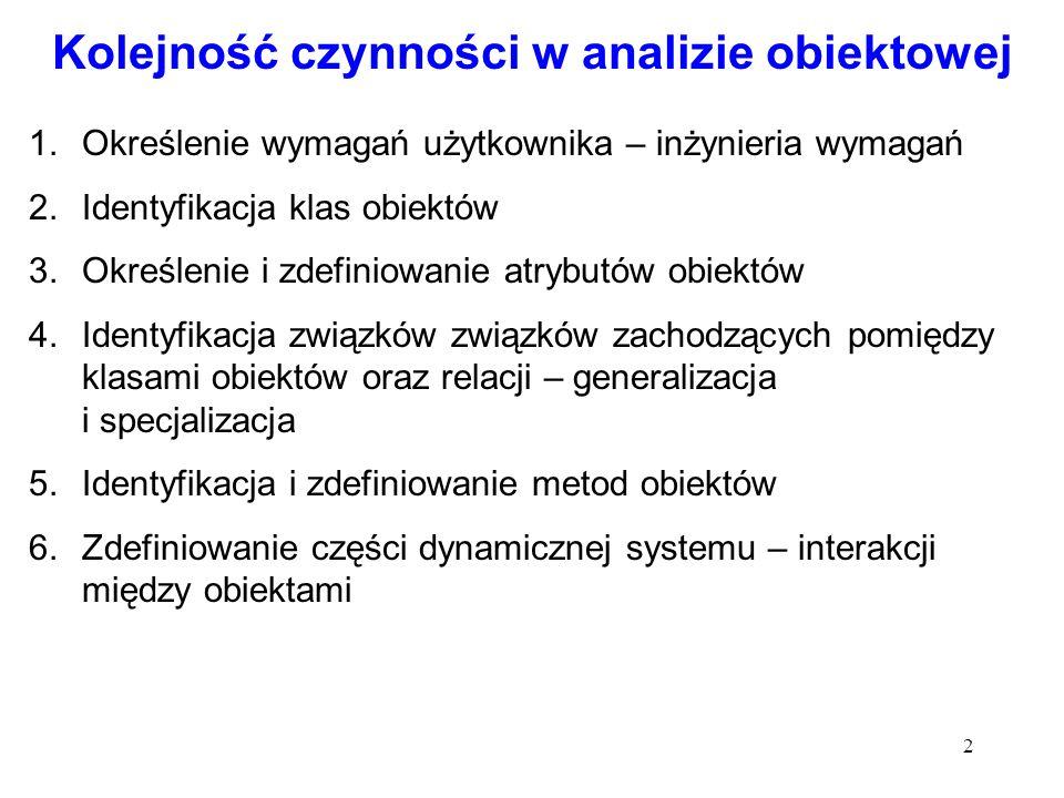 2 Kolejność czynności w analizie obiektowej 1.Określenie wymagań użytkownika – inżynieria wymagań 2.Identyfikacja klas obiektów 3.Określenie i zdefiniowanie atrybutów obiektów 4.Identyfikacja związków związków zachodzących pomiędzy klasami obiektów oraz relacji – generalizacja i specjalizacja 5.Identyfikacja i zdefiniowanie metod obiektów 6.Zdefiniowanie części dynamicznej systemu – interakcji między obiektami