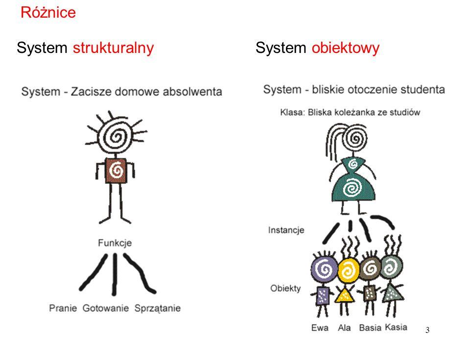 3 Różnice System strukturalnySystem obiektowy
