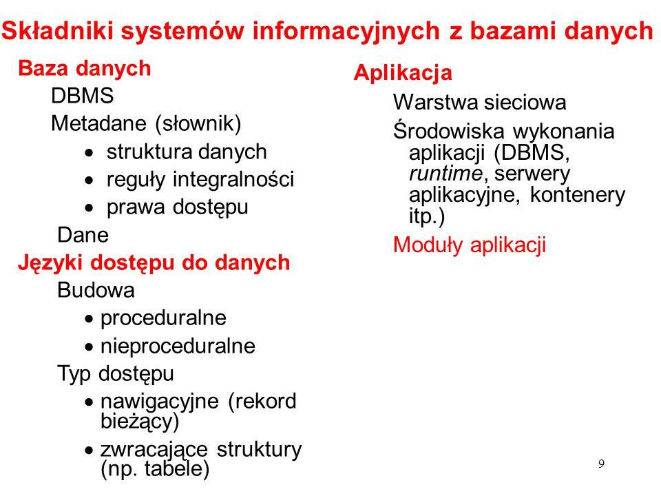 9 Baza danych DBMS Metadane (słownik) struktura danych reguły integralności prawa dostępu Dane Języki dostępu do danych Budowa proceduralne nieproceduralne Typ dostępu nawigacyjne (rekord bieżący) zwracające struktury (np.