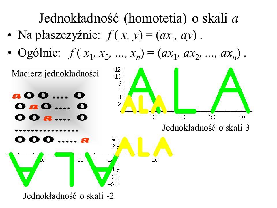 Jednokładność (homotetia) o skali a Na płaszczyźnie: f ( x, y) = (ax, ay). Ogólnie: f ( x 1, x 2,..., x n ) = (ax 1, ax 2,..., ax n ). Jednokładność o