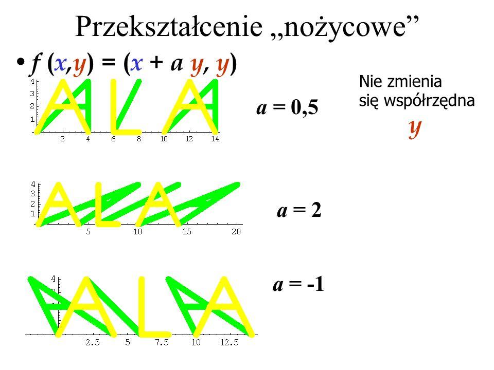 Przekształcenie nożycowe f ( x,y ) = ( x + a y, y ) a = 0,5 a = 2 a = -1 Nie zmienia się współrzędna y