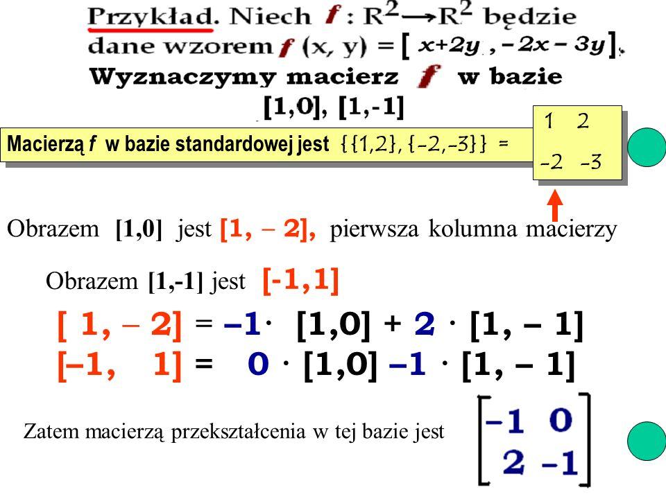 Obrazem [1,0] jest [1, – 2], pierwsza kolumna macierzy [ 1, – 2] = –1· [1,0] + 2 · [1, – 1] [–1, 1] = 0 · [1,0] –1 · [1, – 1] Zatem macierzą przekształcenia w tej bazie jest Macierzą f w bazie standardowej jest {{1,2}, {-2,-3}} = 1 2 -2 -3 1 2 -2 -3 Obrazem [1,-1] jest [-1,1]