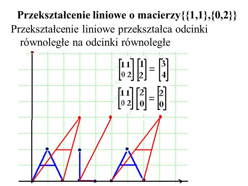 Przekształcenie liniowe przekształca odcinki równoległe na odcinki równoległe Przekształcenie liniowe o macierzy{{1,1},{0,2}}