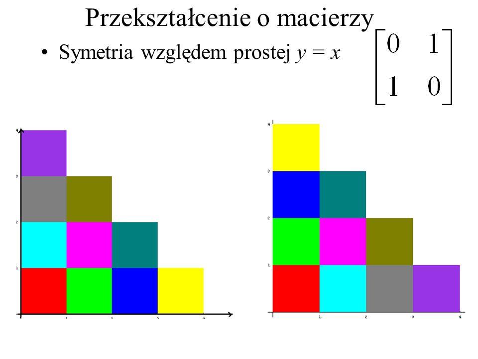 Jedno zadanie – potrójna treść Znaleźć liniową zależność między funkcjami f(x) = x 2 + 2x +1, g(x) = x 2 + 3x +1, h(x) = x 2 – x + 1 Znaleźć liniową zależność między wektorami = [ 1, 2, 1 ], = [ 1, 3, 1 ], = [ 1, – 1, 1 ] Wyznaczyć obraz przestrzeni R 3 przy przekształceniu o macierzy Odpowiedź: obrazem jest płaszczyzna o równaniu 4x – 3y – z = 0 Rozwiązanie: szukamy zależności między wektorami [ 1,2,1 ], [ 1,3,1 ], [ 1,-1,1 ].