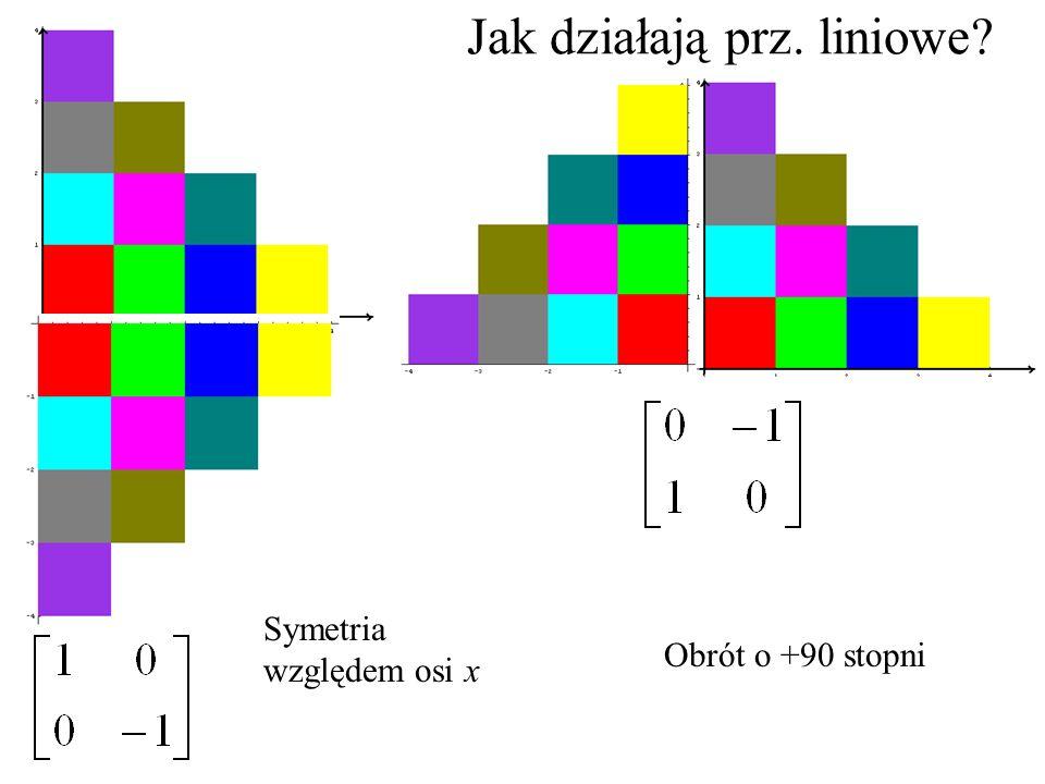 Jak działają prz. liniowe? Symetria względem osi x Obrót o +90 stopni