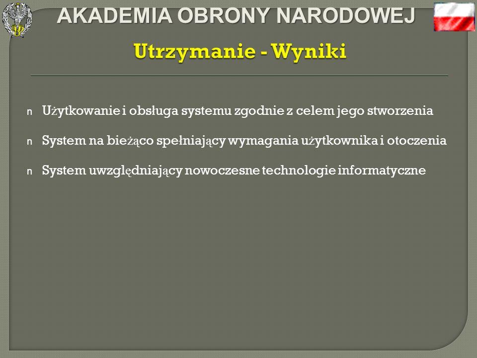 AKADEMIA OBRONY NARODOWEJ Monitorowanie pracy Serwis techniczny Usuwanie błędów Weryfikacja algorytmów Utrzymywanie BD Zaopatrzenie systemu Reorganiza