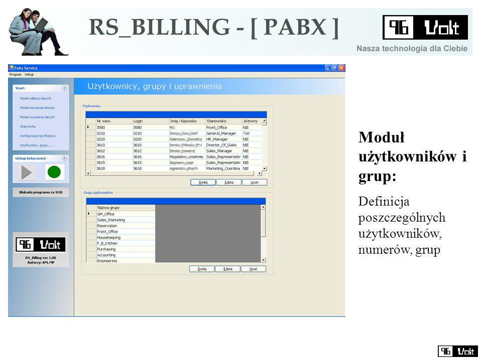 Moduł użytkowników i grup: Definicja poszczególnych użytkowników, numerów, grup