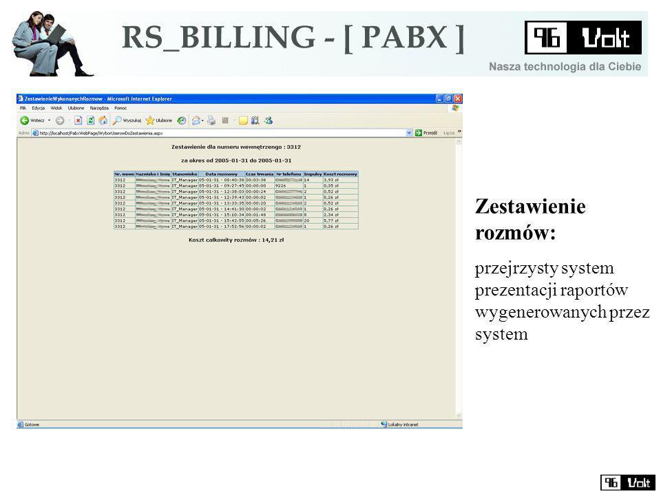 Zestawienie rozmów: przejrzysty system prezentacji raportów wygenerowanych przez system