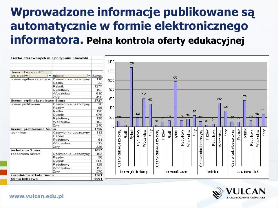 Wprowadzone informacje publikowane są automatycznie w formie elektronicznego informatora. Pełna kontrola oferty edukacyjnej