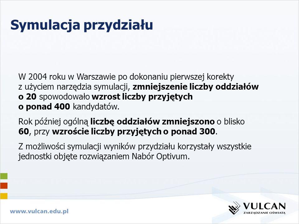 W 2004 roku w Warszawie po dokonaniu pierwszej korekty z użyciem narzędzia symulacji, zmniejszenie liczby oddziałów o 20 spowodowało wzrost liczby prz