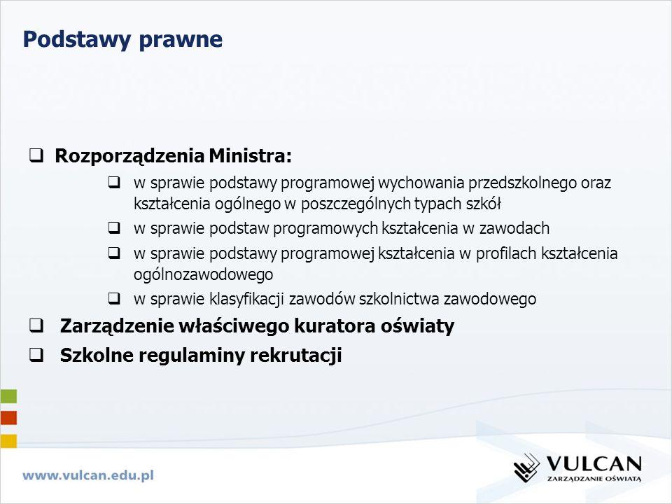 Podstawy prawne Rozporządzenia Ministra: w sprawie podstawy programowej wychowania przedszkolnego oraz kształcenia ogólnego w poszczególnych typach sz