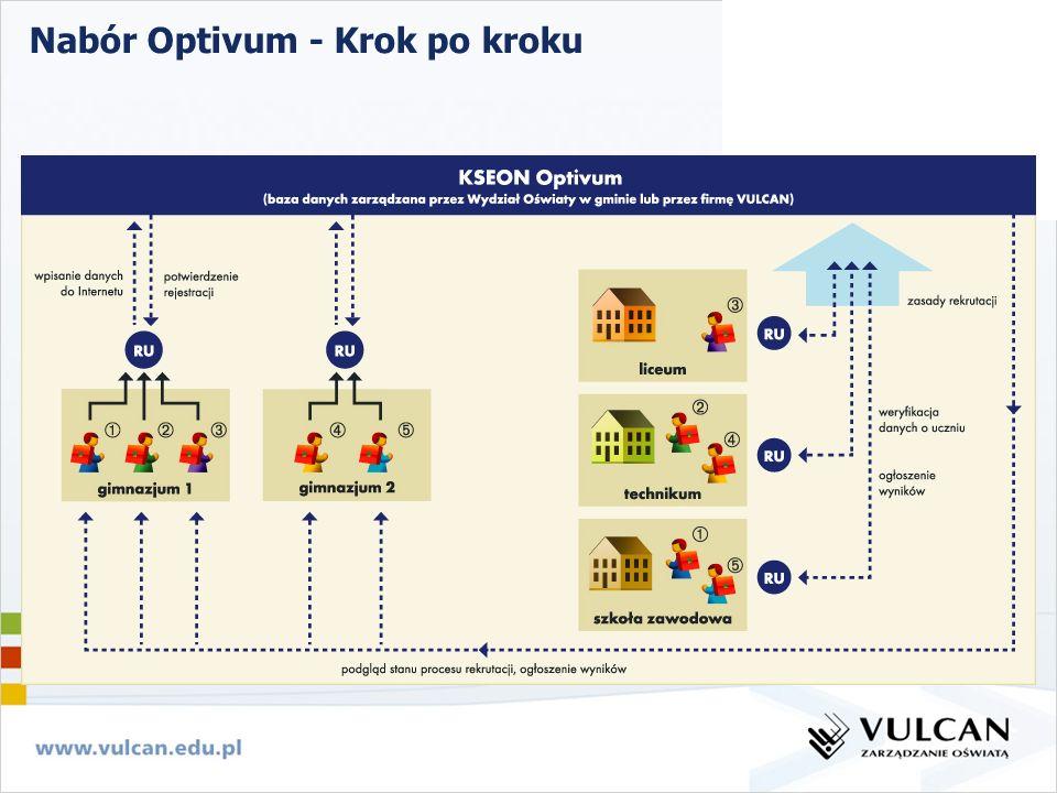 Nabór Optivum - Krok po kroku