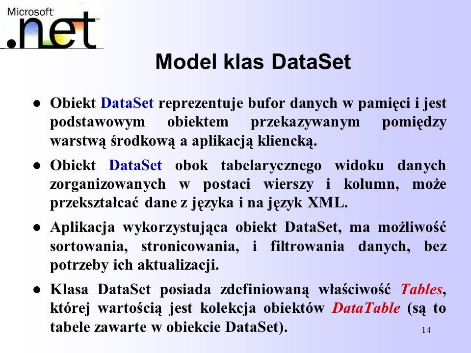 14 Model klas DataSet Obiekt DataSet reprezentuje bufor danych w pamięci i jest podstawowym obiektem przekazywanym pomiędzy warstwą środkową a aplikac