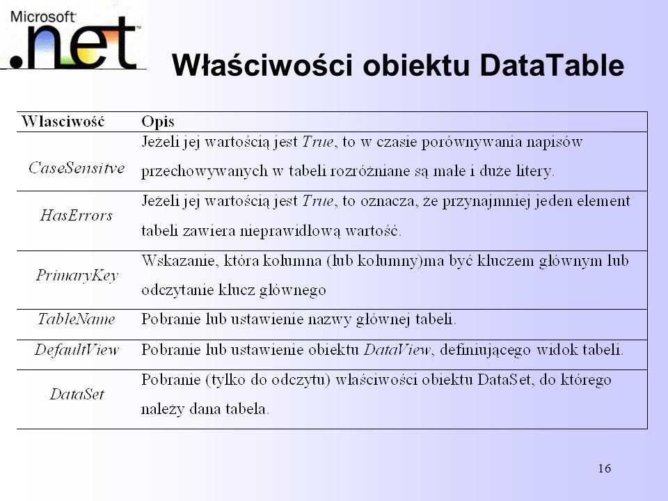 16 Właściwości obiektu DataTable
