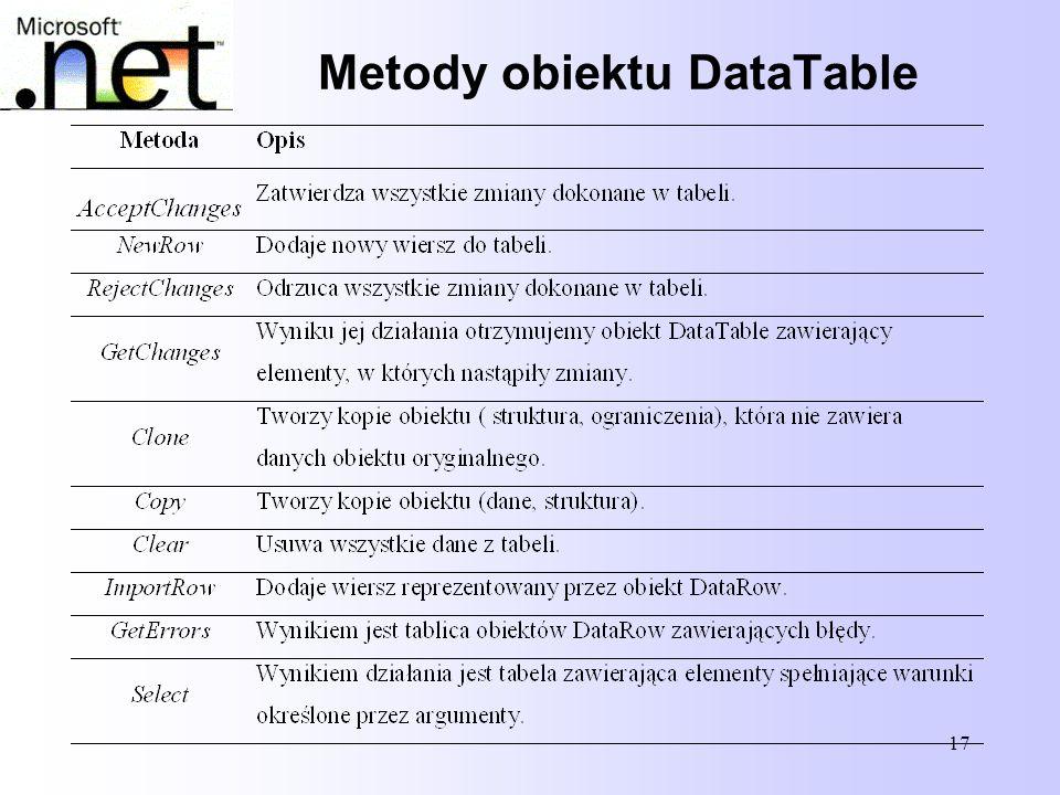 17 Metody obiektu DataTable