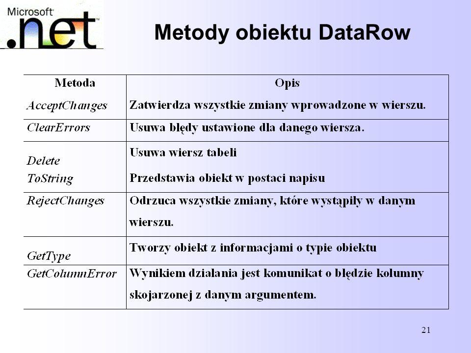 21 Metody obiektu DataRow